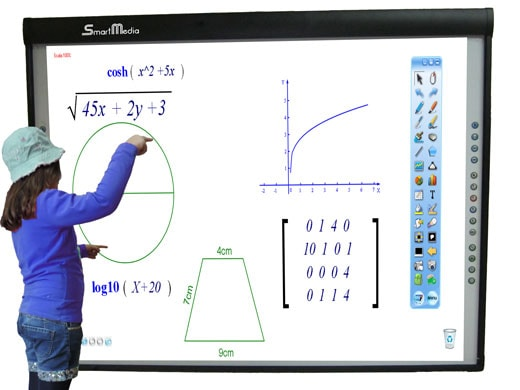 Interactive Whiteboard CCD Series 2 Touch Points IWB-CCD02