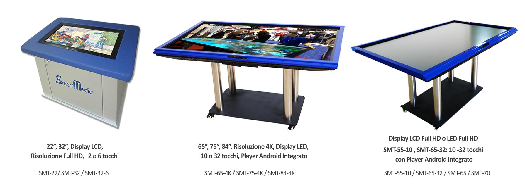 Tavoli interattivi smartmedia srl - Tavoli interattivi ...